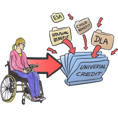 Moving On To Universal Credit 400 Copy