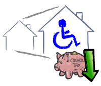 Disability reduction