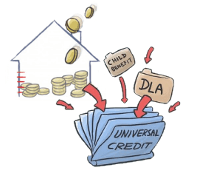 Housing benefit part of Universal Credit