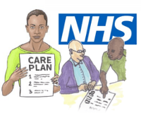 Personal budget care plan