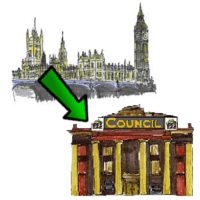 From parliament to council